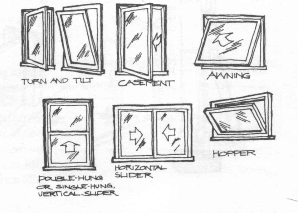 Window Types And Styles Operable