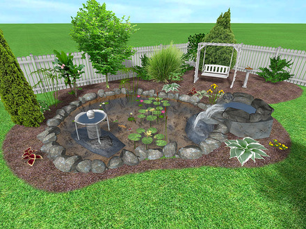 Landscaping Ideas for Small Yards Small Back Yard Landscaping Ideas