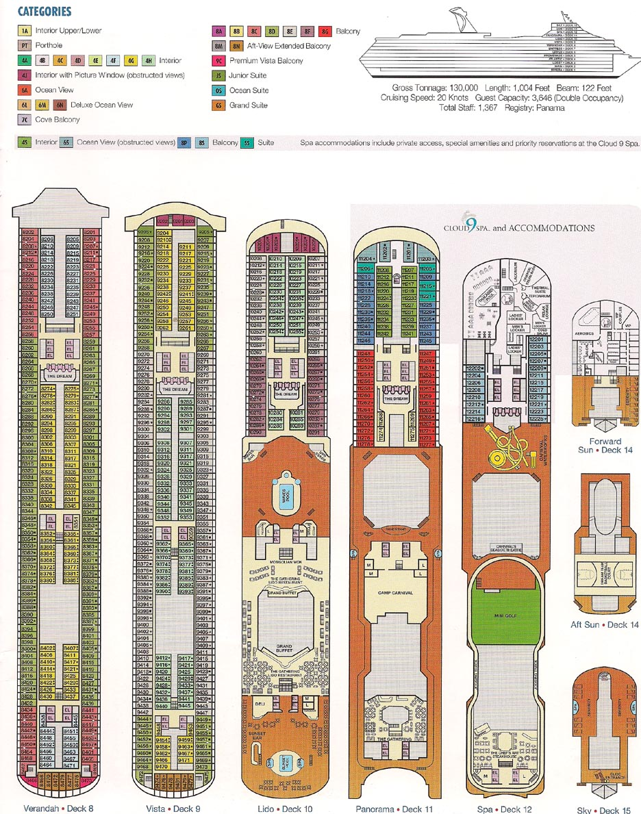 Carnival dream deck plan carnival dream itinerary cruise for Deck plans online