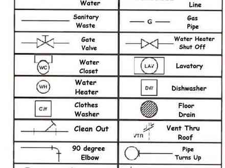 Electrical Blueprint Symbols Top Click Here To See Post With