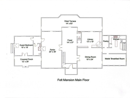 Make Your Own Floor Plans Make Your Own Gift Certificates