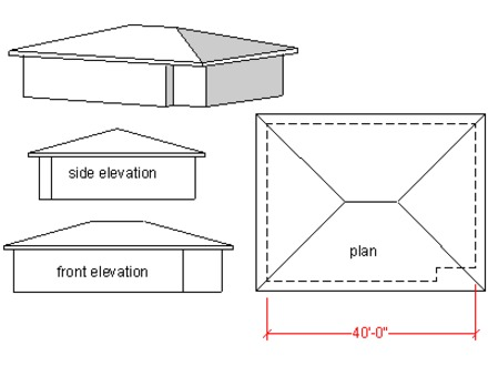 Gable Roof Plan Drawing Gable Roof Design Plans Gabled
