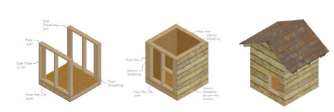 Flat Roof Dog House Plans Easy Dog House Plans Small Easy