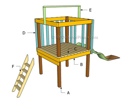 Backyard Fort Plans Backyard Fort Ideas