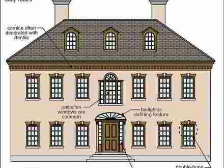 Window styles for homes window types architecture types for Current architectural styles