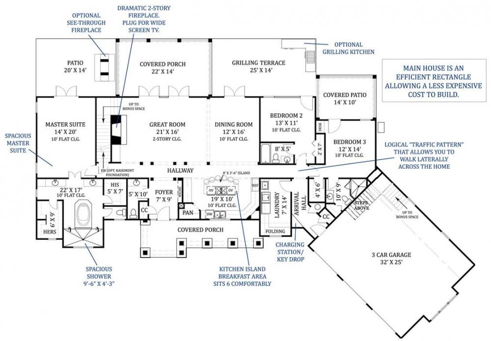 Modern ranch house plans ranch house plans with 4 car for 3 car garage ranch home plans