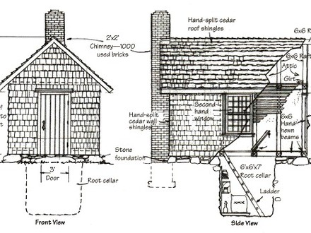 Log cabin kits 50 off building rustic log cabins easy to for Simple cabin plans 24 by 24