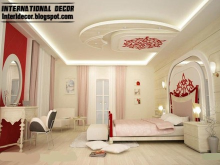 Pop False Ceiling Designs for Shop Sweet Pop False Ceiling Design