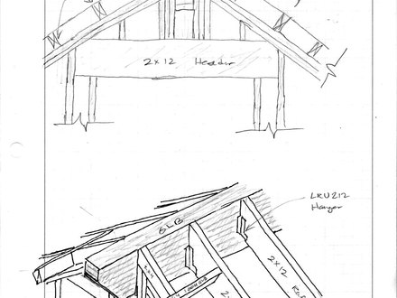 Gable Details Images Reverse Search