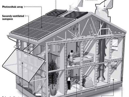 Home blueprints with cost to build for Eco friendly house designs in the philippines