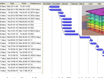 House Construction Schedule 1430960 Only Firstfo