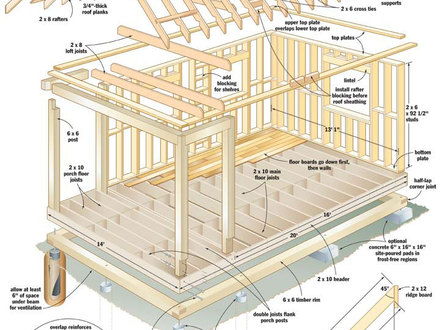 Build this cozy cabin cozy cabin magazine do it yourself for Cozy cabin plans