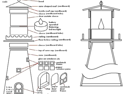 Downloadable Lighthouse Plans Free Lighthouse Building Plans