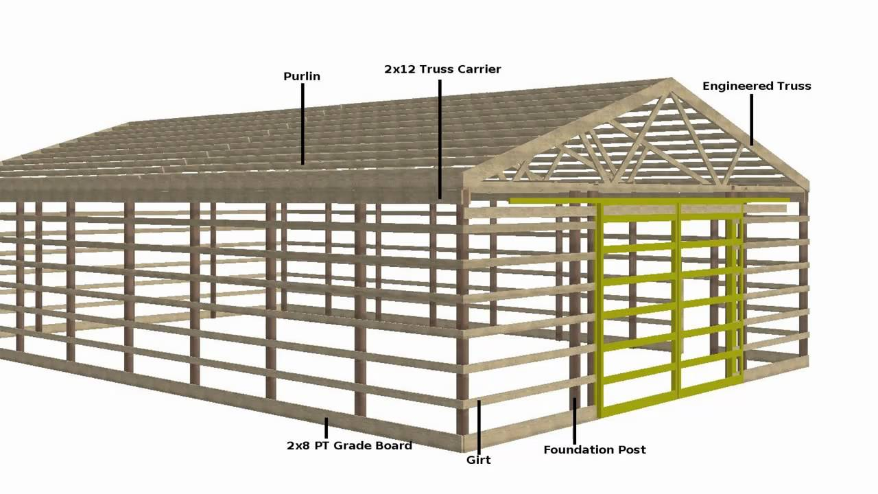 Pole barn building plans 36x48 pole building plans house for Wood pole barn plans free