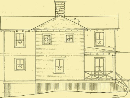 Bungalow Style Elevations Cottage Rear Elevation Plans