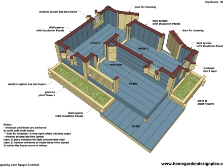 Insulated Dog House Plans Insulated Dog House Kits