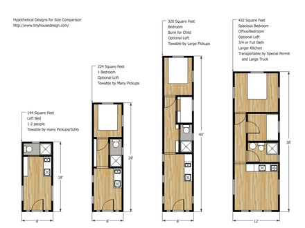 Tiny Houses On Wheels Floor Plans Tiny House On Wheels Dimensions