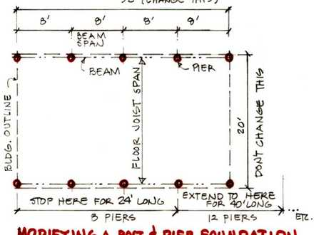 Post and Pier Foundation Plans Slab Foundation