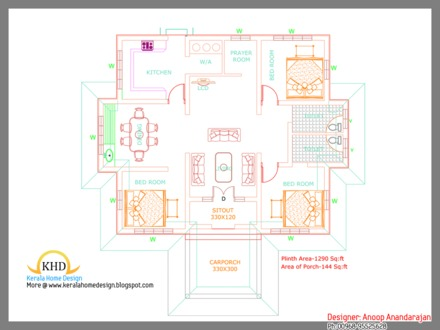 Single Floor House Plans Kerala Single Floor House Plans