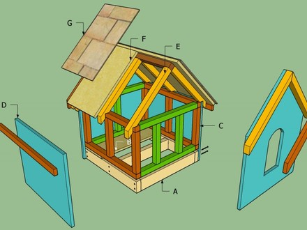 How to Build a Small Dog House How to Build a Deck