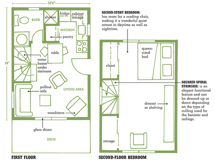 Small Cabin Floor Plans with Loft Small Guest House Floor Plans