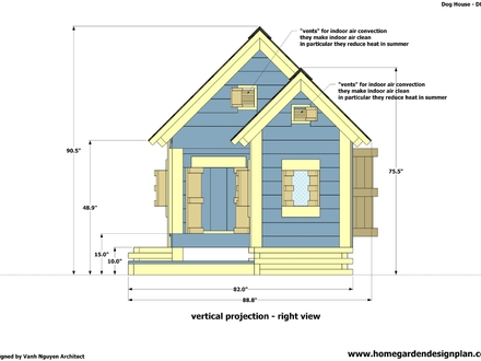 Insulated Dog House with Heater Free Insulated Dog House Plans