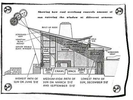 Straw bale house design plans straw bale house for Passive solar ranch house plans