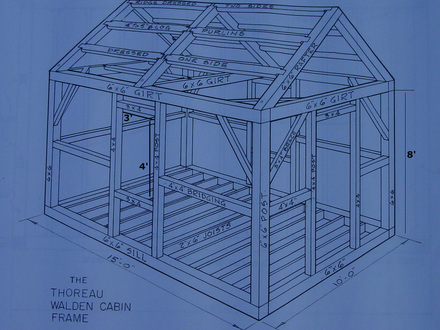 Thoreau Cabin Blueprint Thoreau\'s Cabin Site