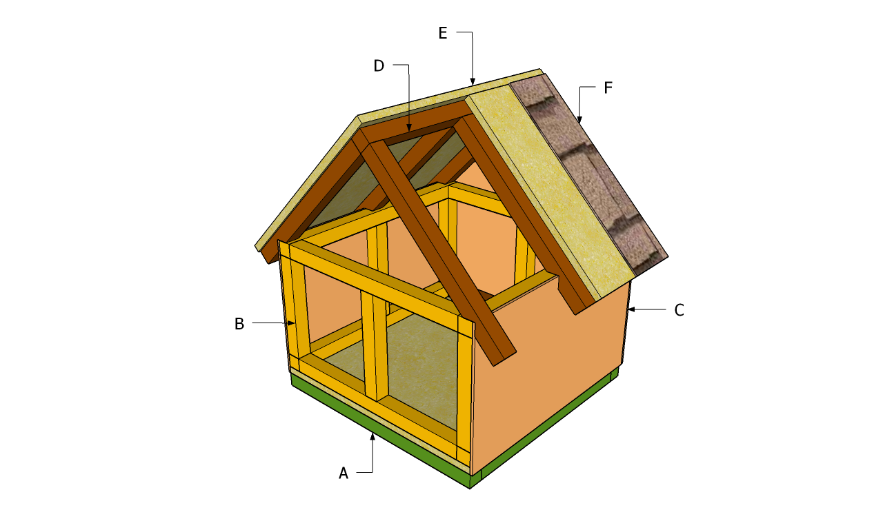 Outdoor cat house plans free outdoor cat houses for winter for Playhouse plans free