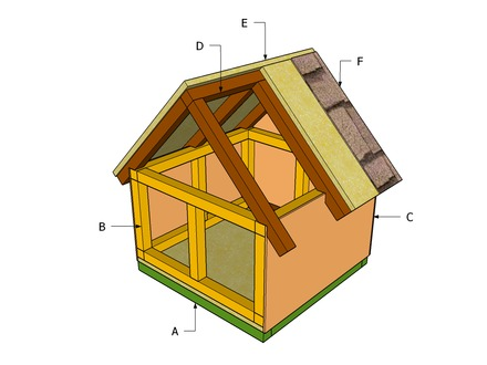 Outdoor Cat House Plans Free Outdoor Cat Houses for Winter