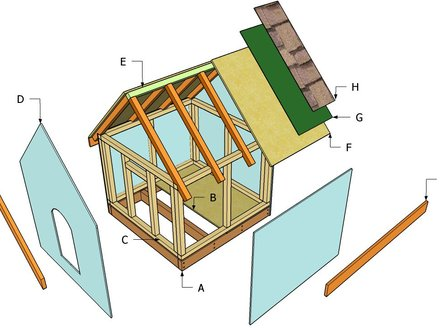 Simple Dog House Plans Dog House Plans for Multiple Dogs