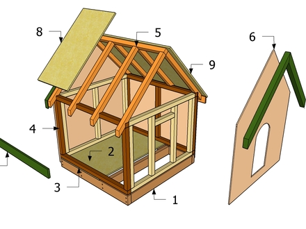 Dog House with Porch Plans DIY Dog House Plans Free